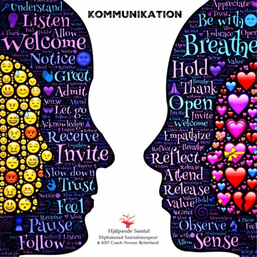 Kommunikation i relationer.